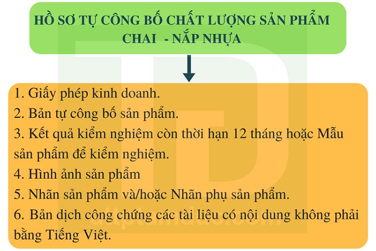 tu-cong-bo-chai-nap-nhua-tam-duc