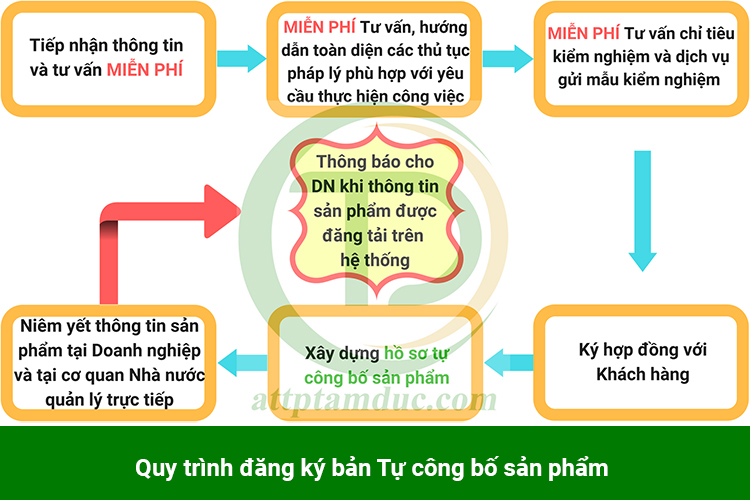 tu-cong-bo-chat-luong-gom-su-tinh-tam-duc