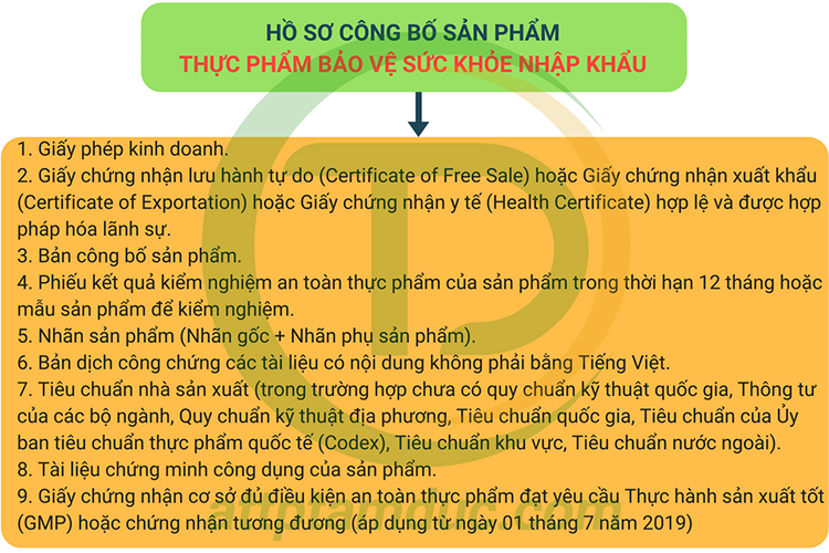 cong-bo-chat-luong-san-pham-bot-co-lua-mi-tai-ho-chi-minh